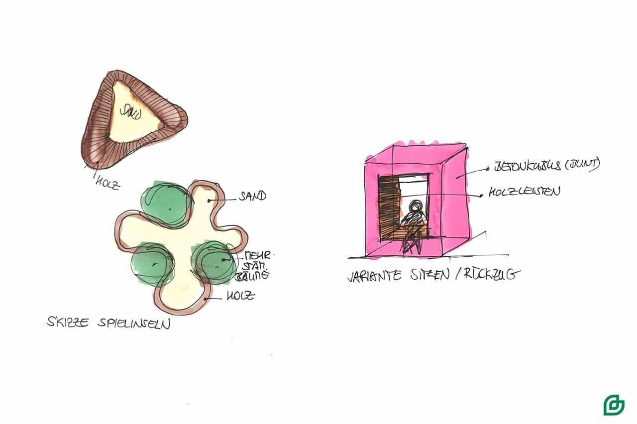 Planungsabteilung der grewe-gruppe - Skizze